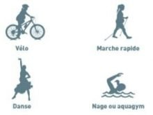 Activité physique: Conseils pour les femmes enceintes