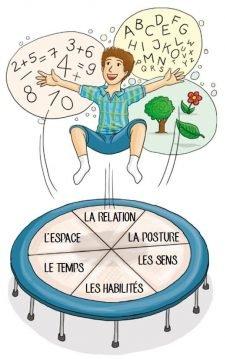 Dessin: un enfant saute sur un trampoline de fitness.