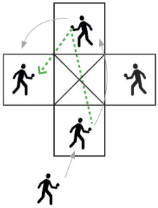 Schema: Lauf-Quartett für 5 Personen