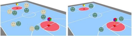 Graphique: deux types de défense