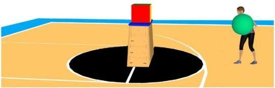Grafico: zona di tiro e zona impenetrabile