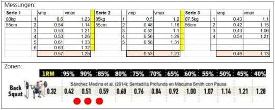 Grafik: Woche 51 – Resultate des Programms