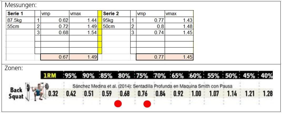 Grafik: Woche 53 – Resultate des Programms