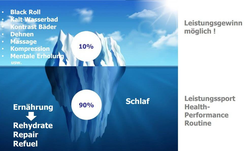Bild von einem Eisberg.