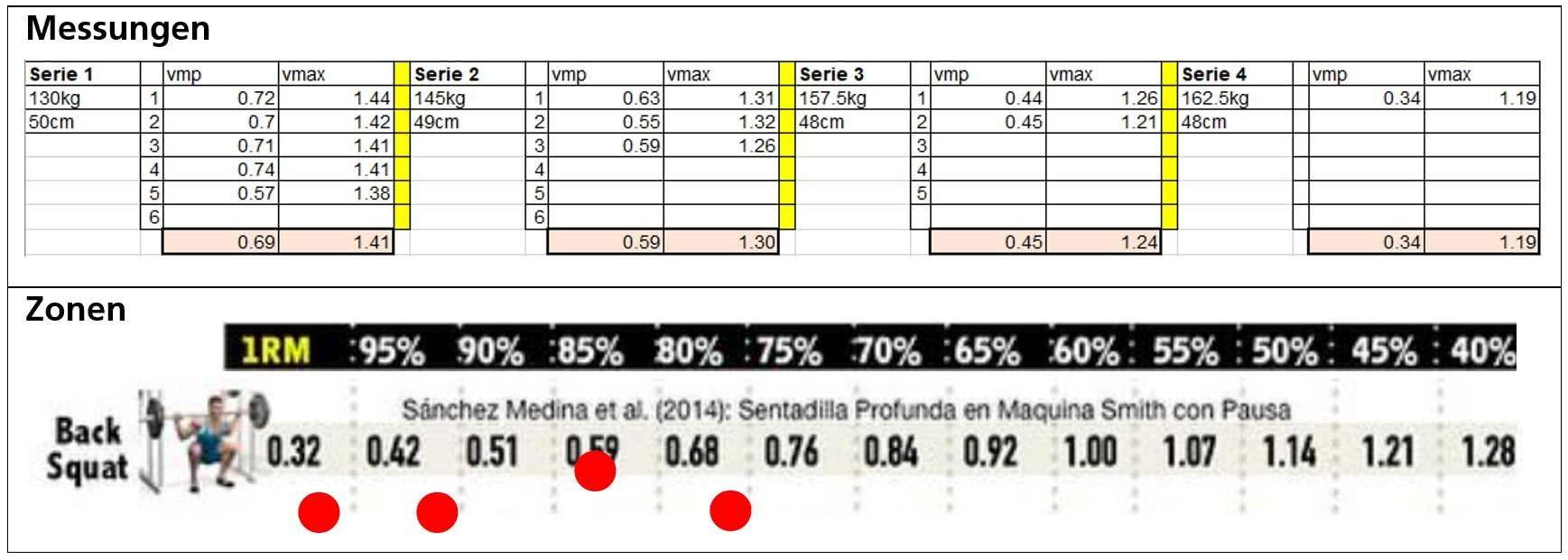 Grafik: Abschlussprogramme erste Phase von Mujinga