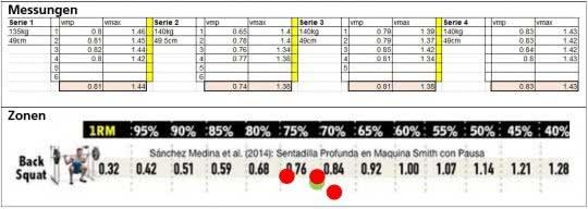 Grafik: Training Mujinga Kniebeugen: 4x (Bestimmung: Tagesform) / 4x / 4x / 4x