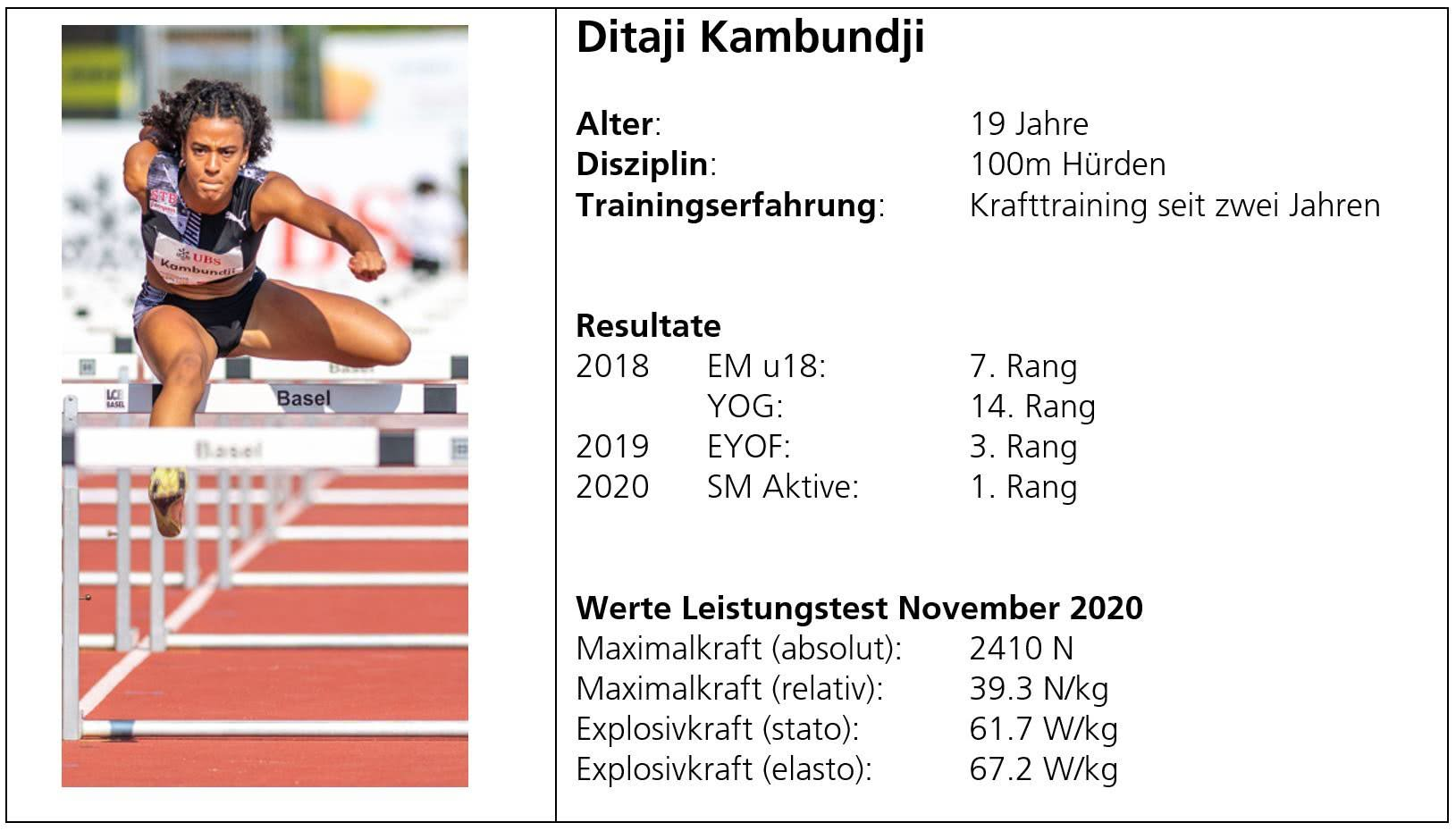 Grafik: Erfahrungen der Athletinb.