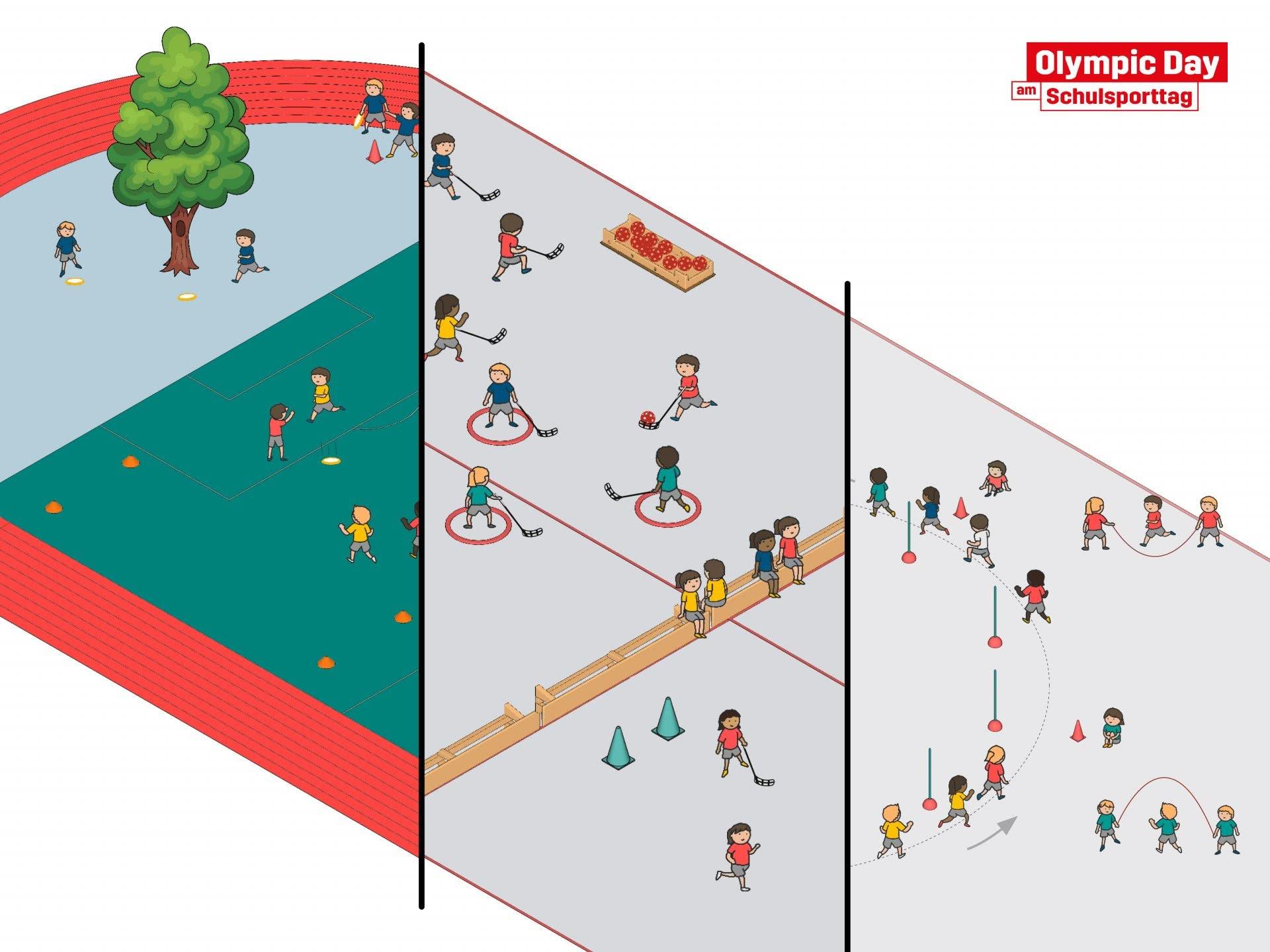 Key-Visual Olympic Day Swiss Olympic Schulsporttage.