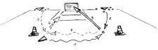 Velocità − Unihockey: L'attacco