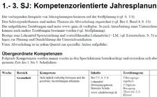 Jahresplanung: Vorlage für 1. bis 3. Klasse