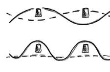 J+S-Kids – Cyclisme: Leçon 6 «En VTT dans le terrain II (changer les vitesses)»
