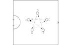 Inter-crosse – Passer et attraper: En étoile
