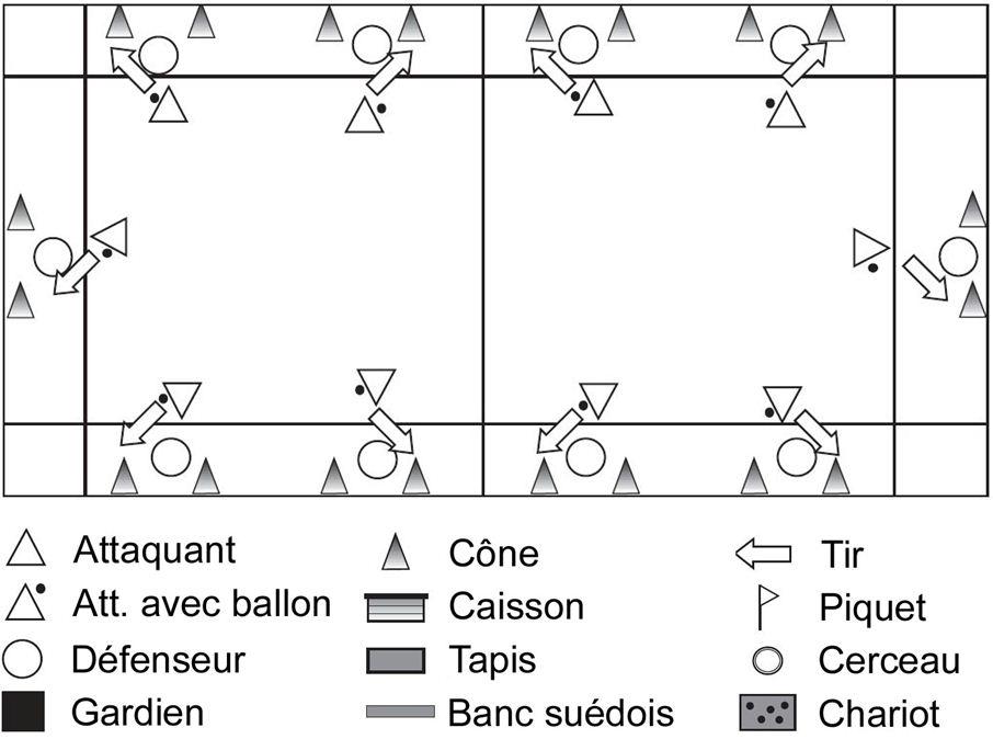 Handball - Tirer: Toucher le cône » mobilesport.ch