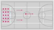 Screenshot: schizzo di una palestra sulla lunghezza con frecce direzionali