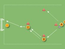 Football – Préparer des buts seul: Ecole de ballon 2 (cat. E)