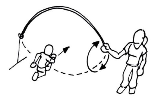 Sautiller et sauter en rythme passer sous la corde en for Danse passer sous une barre