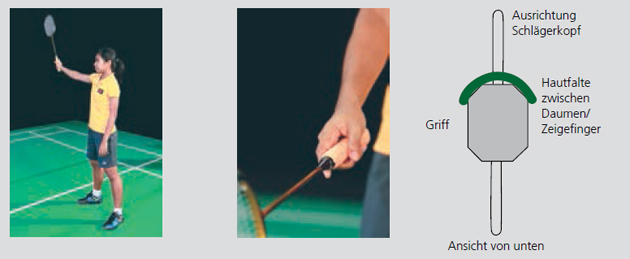 Badminton Griffhaltung
