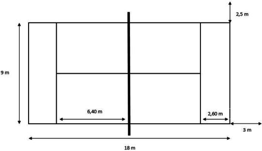 Graphique: terrain de futnet