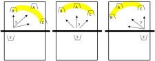 Graphique: placement défensif lors d'une attaque au filet.