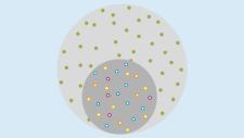 Symbol-Grafik Integration
