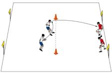 Grafik: Ablauf des Spiels.