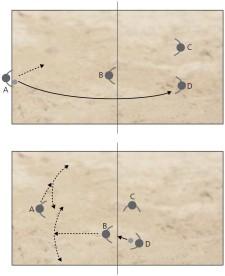 Grafiken: Verteidigungsstrategien und Positionierung.