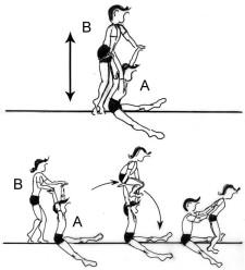 Comic: Reihenbild Ablauf der Übung.