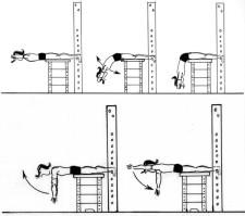 Comic: Reihenbild - Ablauf der Übung und der Variation(en).