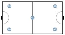 Grafik: Grundstellung 5:5