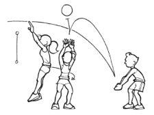 Zeichnung: Ablauf der Übung.