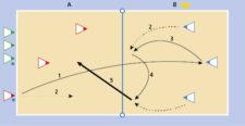 Grafik: Laufwege und Spielablauf.