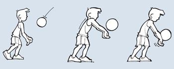 Comic: Bewegungsablauf Manchette.