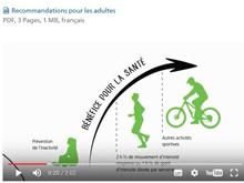 Activité physique et santé: Recommandations en images