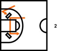 Grafik: Ballwege beim Fooskill.