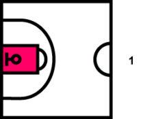 Grafik: Der Korbwurf erfolgt von innerhalb der Freiwurfzone.