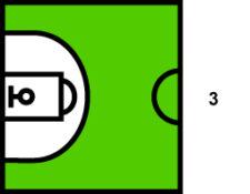 Grafik: Position Korbwurf beim Baskill hinter der Dreipunkte-Linie.