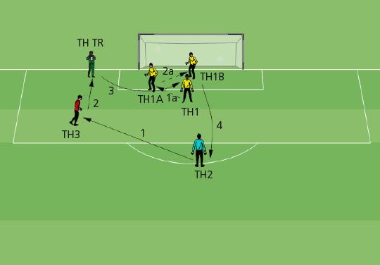 Fussball Torhutertraining Hohe Balle Rhythmus