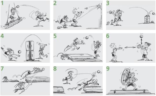 Zeichnungen der neun Posten für das Stationentraining.