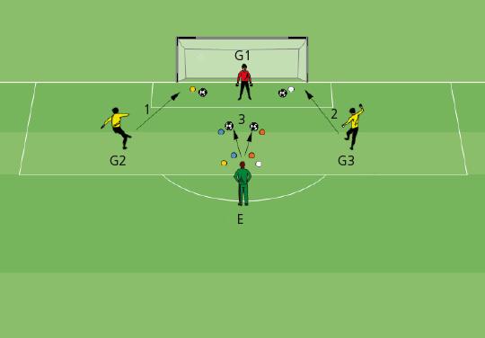 Football Entrainement Du Gardien Sorties Dans Les Pieds Differenciation Mobilesport Ch